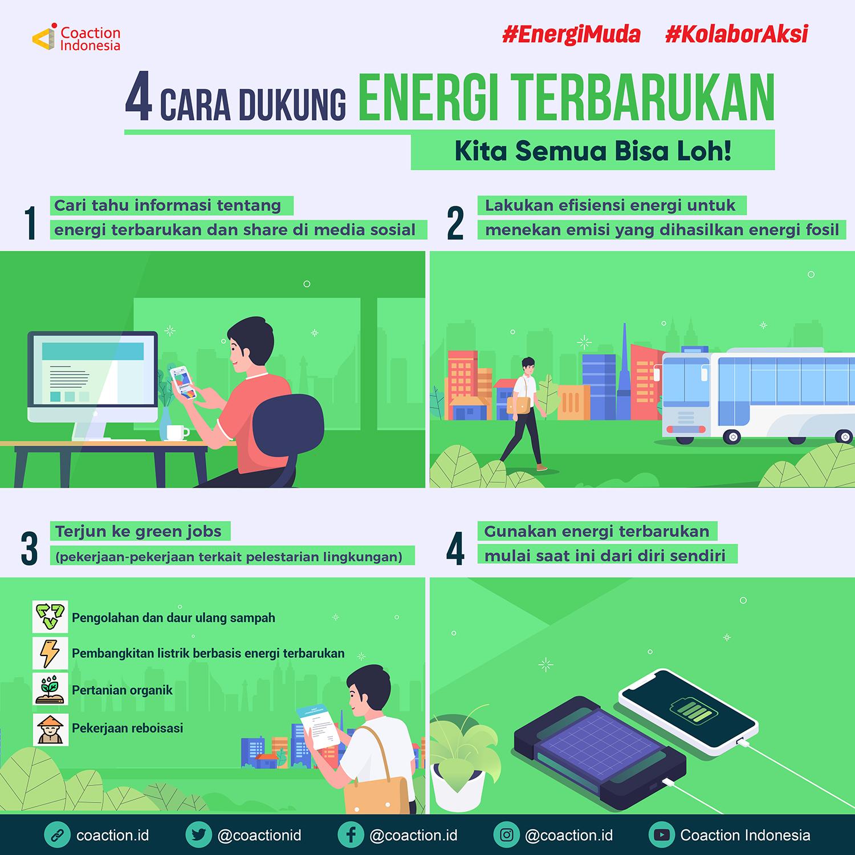 Bagaimana Cara Kamu Berpartisipasi Dalam Mendukung Energi Terbarukan Koaksi Indonesia