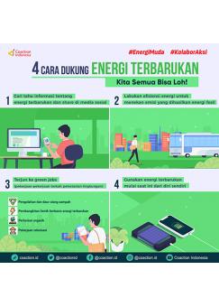 4 Cara Dukung Energi Terbarukan