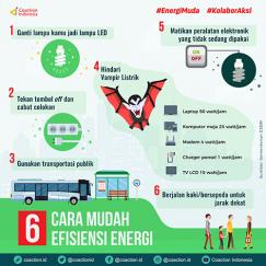 6 Cara Efisiensi Energi