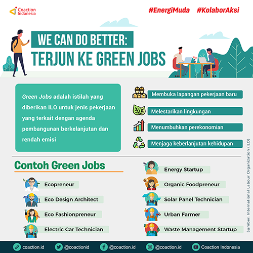 Terjun ke Green Jobs