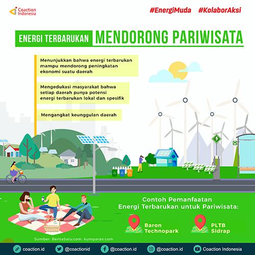 Energi Terbarukan untuk Pariwisata