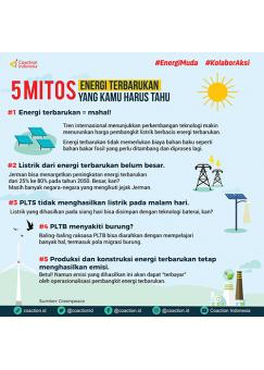 5 Mitos Energi Terbarukan