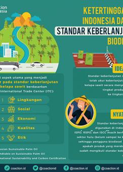Standar Keberlanjutan Biodiesel Indonesia
